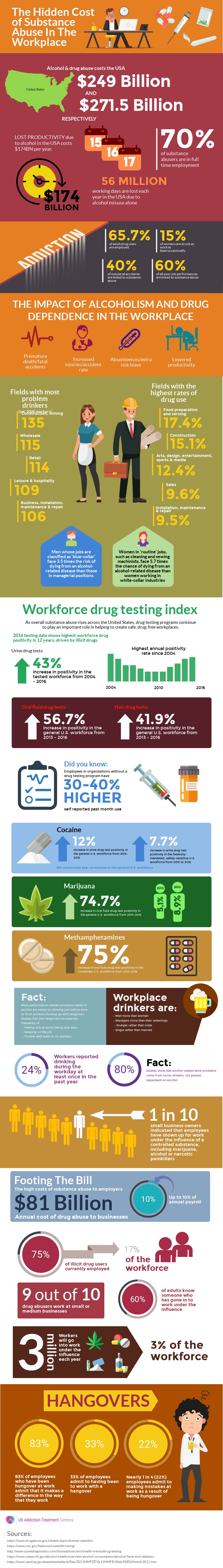 USA-The-Hidden-cost-of-substance-abuse (1)